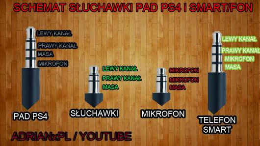 Schemat podłączenia słuchawki i mikrofonu do PS4/PAD